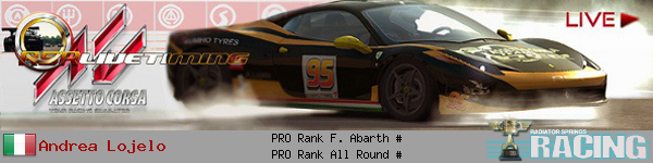 assetto - new PC title in development at Kunos Simulazioni: Assetto Corsa - Page 29 Signature