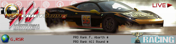 Formula Abarth Skin Template Signature
